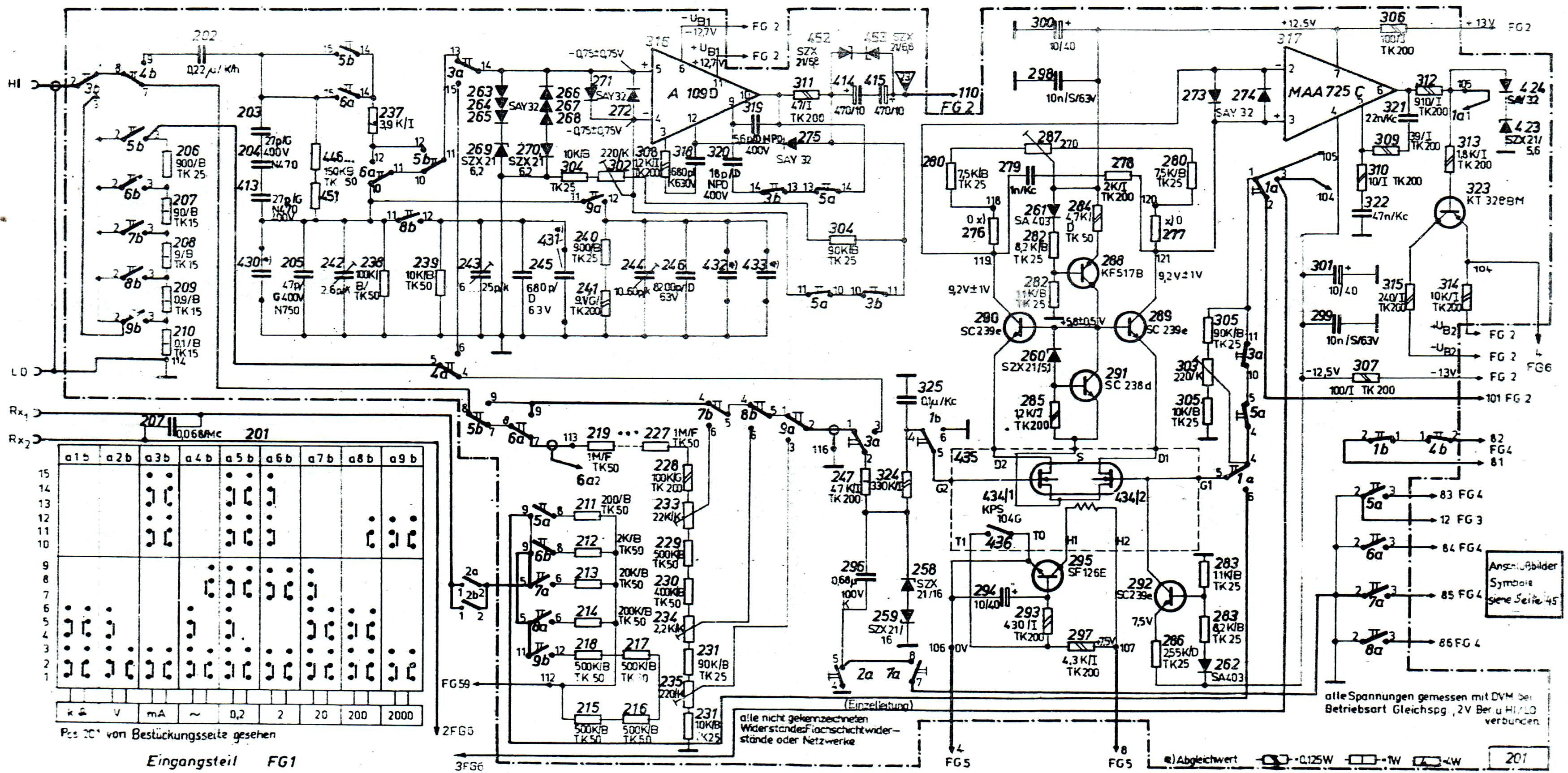 RFT G 1001.500 Digital-Multimeter